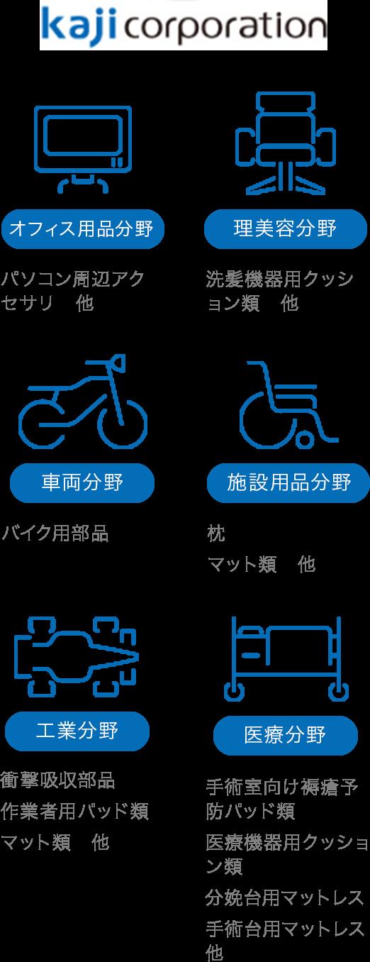 kajicorporation 医療分野 理美容分野 オフィス用品分野  工業分野 車両分野