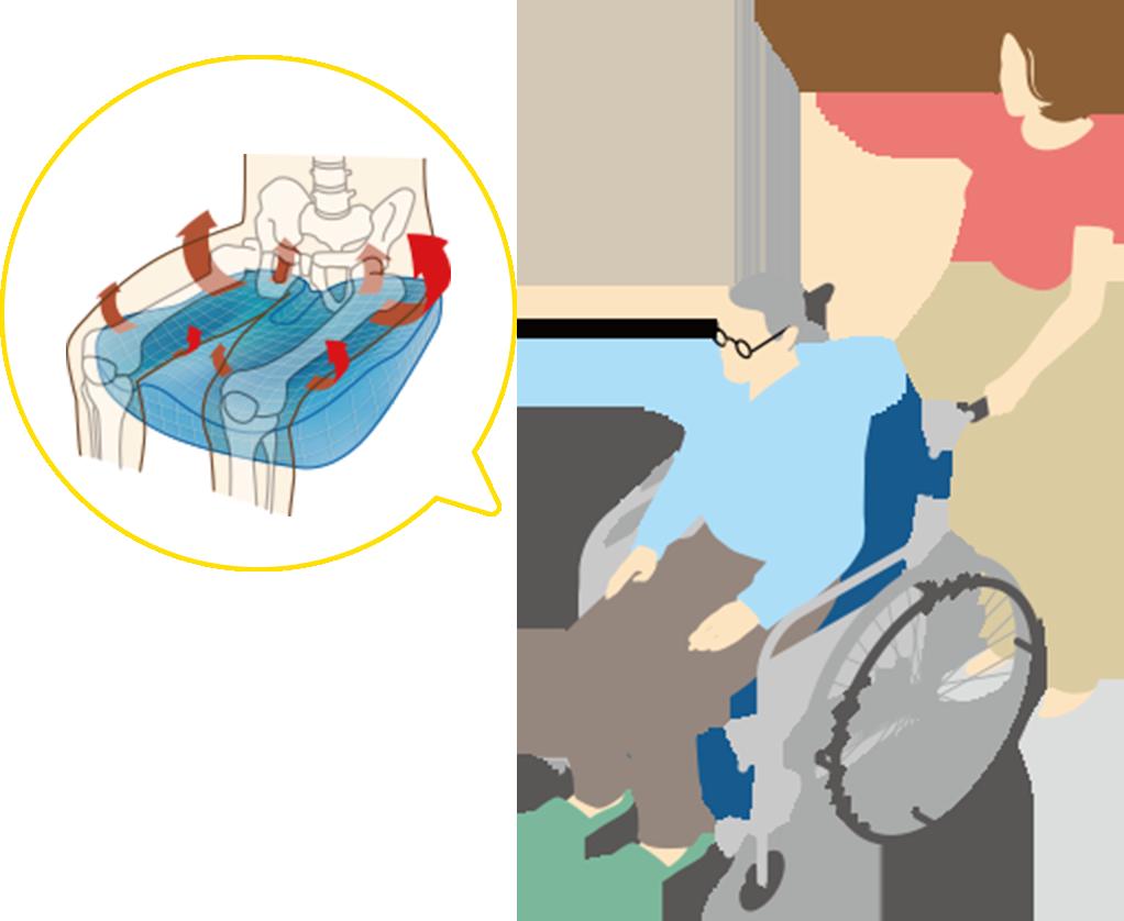 車いす生活を快適にするジェルクッション イメージ