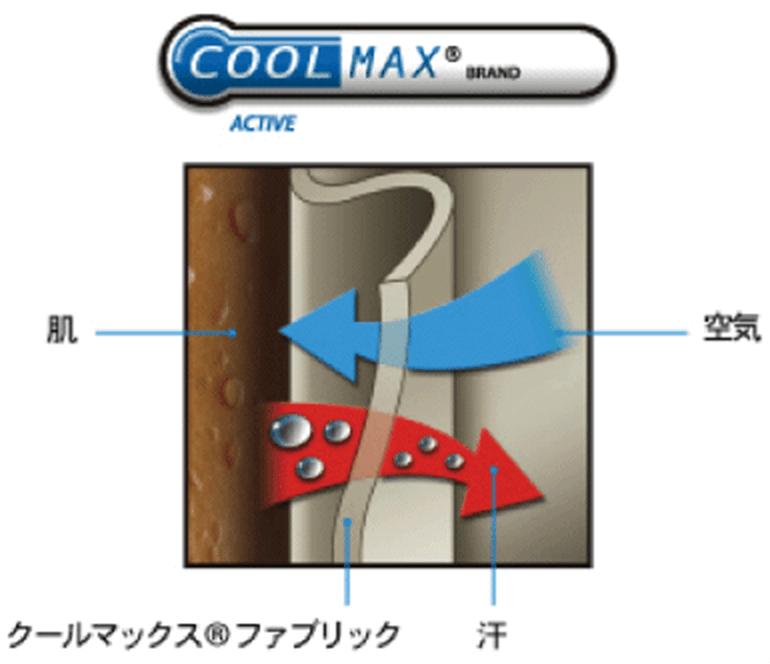 写真:カバーに採用しているクールマックスファブリック。汗を蒸発させさらっとしたドライな感触を保つ。