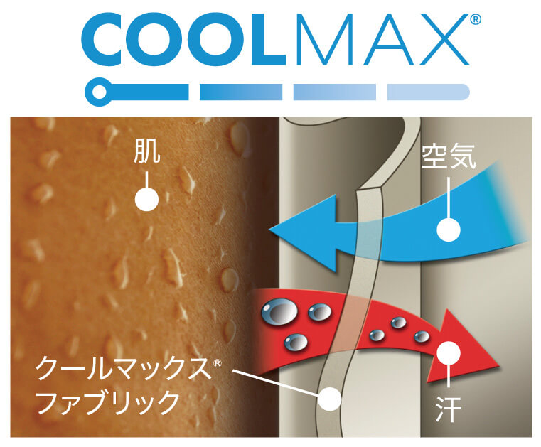 長時間のドライブにも適した<br /> 吸汗・速乾性高機能素材を使用