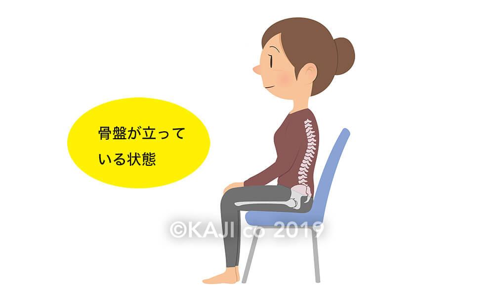 座り 方 正しい デスクワークの腰痛原因は座り方にあった!正しい座り方のポイントは頭の位置に